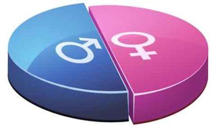 A proposito di 8 marzo: la parità di genere in Italia e nel mondo.
